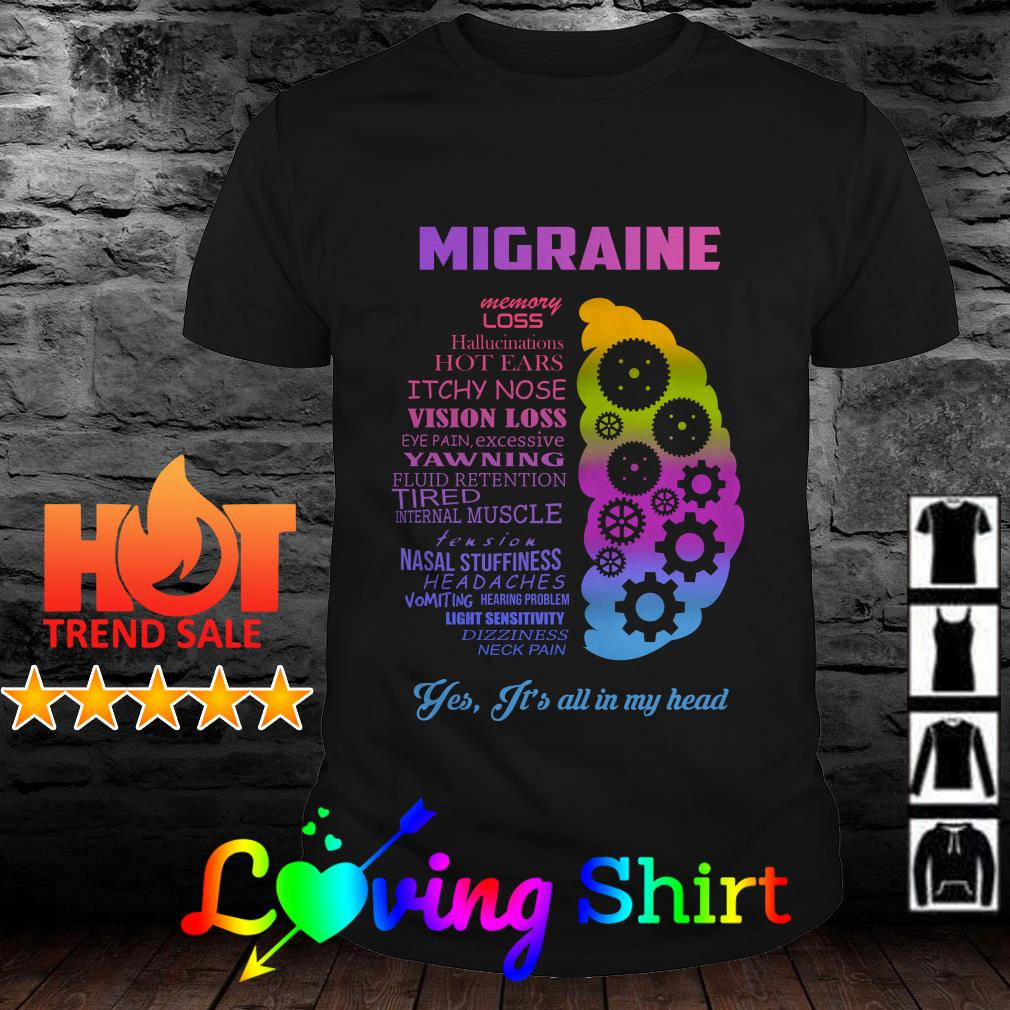 Migraine memory loss Hallucinations hot ears itchy nose vision loss eye pain shirt